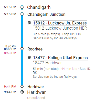 chandigarh to haridwar train timing